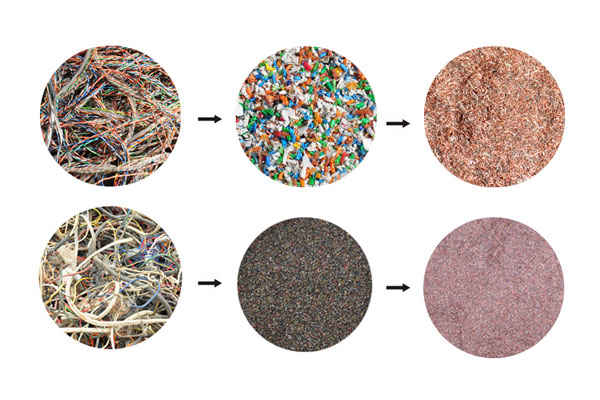 静电铜米机物料适用范围