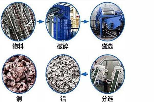 铜铝水箱分离机多少钱,分选性能如何?